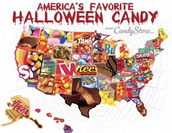 halloween candy brands